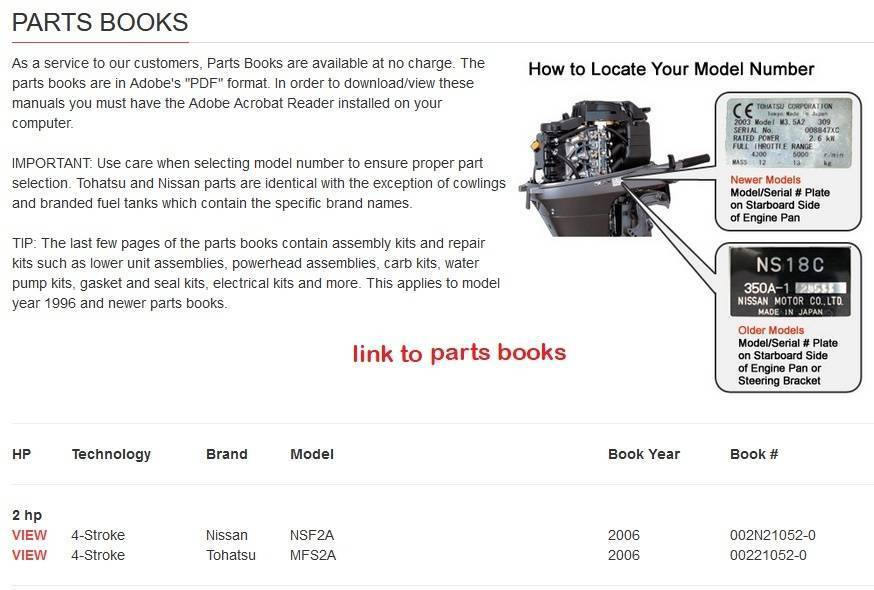 link to parts books